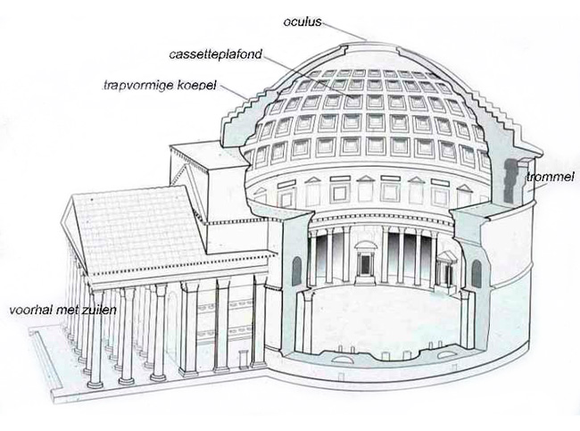 План храма Пантеон